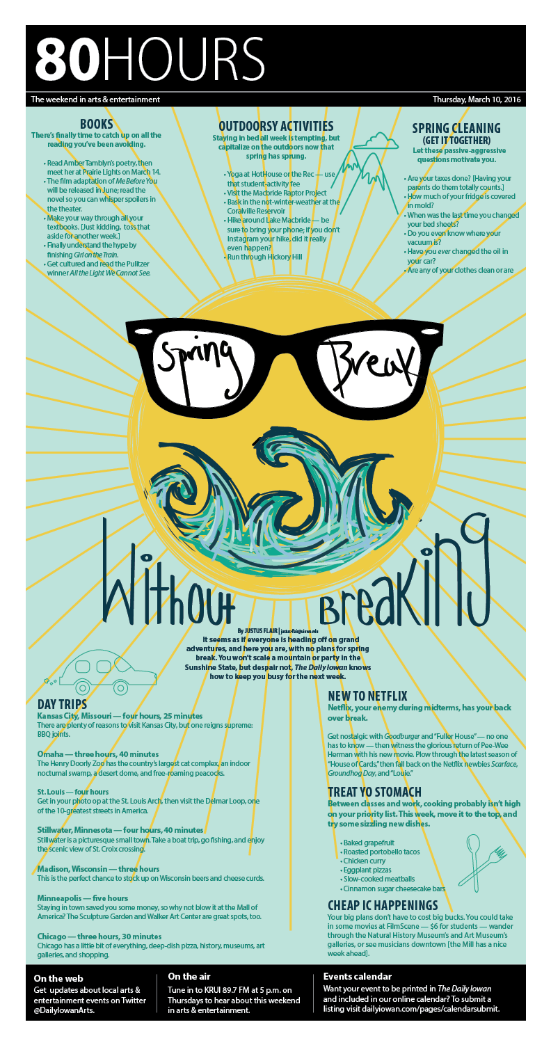 Spring break without breaking – The Daily Iowan