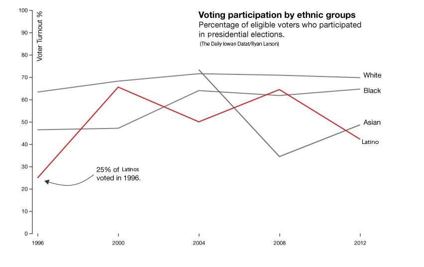3-ethnic-participation%20copy