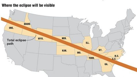 Infographic on the total solar eclipse. Los Angeles Times 2017