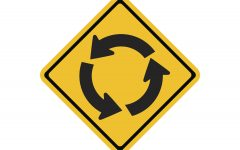 Warning traffic sign, Roundabout